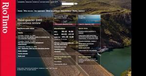 Rio Tinto - Screen dump startpage